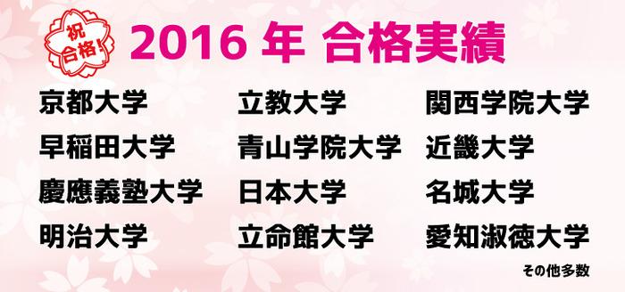 2016年合格実績