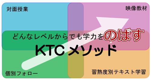 KTCメソッド