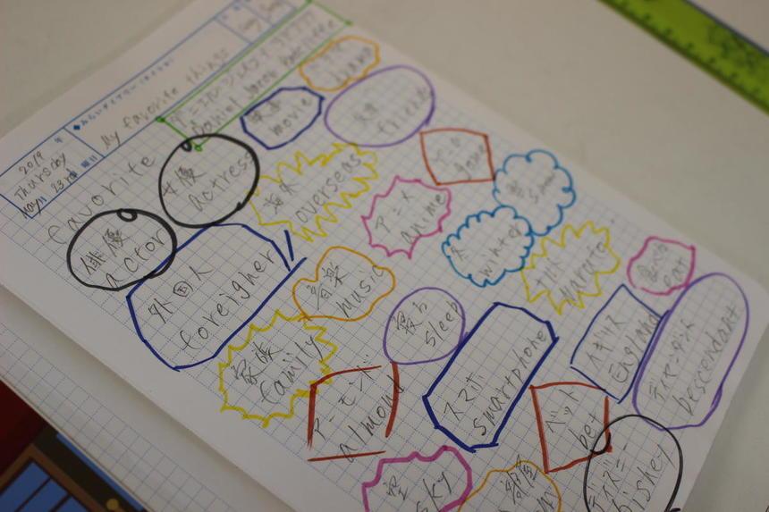 英語 集める